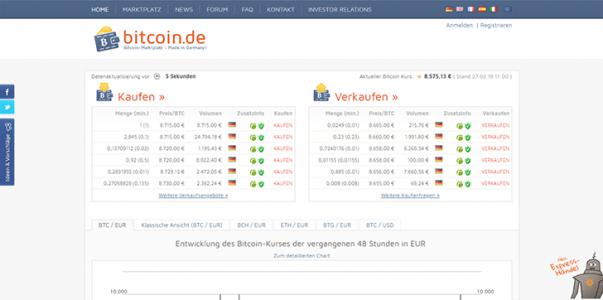 Bitcoin.de_-603x300