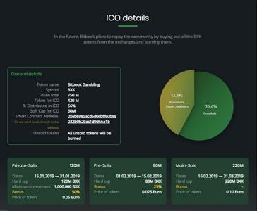 ICO-Details
