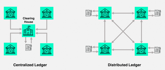 blockchain-vs-distributed-ledger-703x300