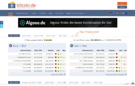 bitcoin.de-etoro-bitcoins-mit-paypal-kaufen